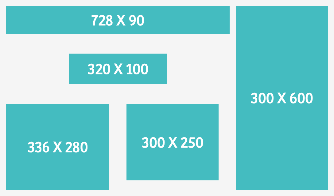 meest gebruikte Google Ads formaten 2020